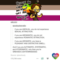 Lgbt, Memes, and Smell: THAT ACE  BOUT THAT  edcynic  pookyphernelia:  if you are ASEXUAL, you do not experience  SEXUAL ATTRACTION  if you are AROMANTIC, you do not  experience ROMANTIC ATTRACTION  if you are AROMATIC, you have a  PLEASANT AND DISTINCTIVE SMELL  And if you are AUTOMATIC, SYSTEMATIC,  and HYDROMATIC, why then you're  GREASED LIGHTENINGGGGG  Source: qlowcloudy  LGBT  UNITED  175,799 notes  ㄚ  ···  ㄧ Finally someone explained the difference to me! LGBT LGBTUN rainbownation rainbow_nation_us queerhumor ace Asexual LoveIsLove LoveWins equality LGBTPride LGBTSupport Homosexual GayPride Lesbian Gay Bisexual Transgender Pansexual GenderEquality GenderFluid Questioning Androgyne Agender GenderQueer Intersex