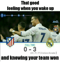 That feeling <3  -Cr7Amol: That good  feeling When you Wake up  f  ROMAANE  MAD  FULL TIME  l  (23', 71', 77' Cristiano Ronaldo  and knowing your team Won That feeling <3  -Cr7Amol
