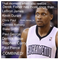 Ever realized? nbamemes nba rudygay derekfisher lebronjames carmeloanthony blakegriffin chrispaul paulgeorge kevindurant paulpierce derrickrose stephencurry nba_memes_24: That moment when you realize...  Derek Fisher has more rings than..  LeBron James  Kevin Durant  Chris Paul  Onba memes 24  Carmelo Anthony  Blake Griffin  Paul George  Derrick Rose  Stephen Curry  Paul Pierce  COMBINED! Ever realized? nbamemes nba rudygay derekfisher lebronjames carmeloanthony blakegriffin chrispaul paulgeorge kevindurant paulpierce derrickrose stephencurry nba_memes_24