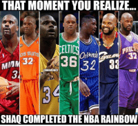 that moment you realize