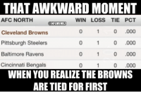 Baltimore Ravens, Cincinnati Bengals, and Cleveland Browns: THATAWKWARD MOMENT  AFC NORTH  WIN LOSS TIE PCT  ONFLMEMEZ  0 .000  Cleveland Browns  Pittsburgh Steelers  0 .000  0 000  Baltimore Ravens  Cincinnati Bengals  0 000  WHEN YOU REALIZE THE BROWNS  ARE TIED FOR FIRST Go Browns!