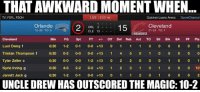 Uncle Drew single-handedly outscoring Magic Nation!: THATAWKWARD MOMENT WHEN  TV: FSFL, FSOH  LIVE 5:30 1st  Quicken Loans Arena  GameChannel  Orlando  Cleveland  15  ORL 2  21-33 TO: 7  16-39 TO: 6  CLE 15  @NBAMEMES  FT +t- Off Def Reb Ast TO Stl Blk BA PF Pts  Cleveland  Min FG 3pt Luol Deng f  6:30  1-2  0-1  0-0 13 0 1 1 1 0 0 0 0 0 2  Tristan Thompson f 6:30 0-2 0-0 0-0 13 1 4 5 0 1 0 0 0 0 0  Tyler Zeller c  6:30  0-0 0-0 1-2 +13  0 2 2 0 0 0 1 0 0 1  6:30  4-6 2-2 0-0 13 1  2 3 1 0 1 0 0 0 10  Kyrie Irving g  Jarrett Jack g  6:30  1-2  0-1  0-0 +13  0 1 1 2 0 1 0 0 0 2  UNCLEDREWHAS OUTSCORED THE MAGIC: 10-2 Uncle Drew single-handedly outscoring Magic Nation!