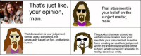 Memes, Aesthetic, and Belief: That's just like  your opinion,  man  That declaration is your judgement  formed about something, not  necessarily based on fact, on the topic,  human  Lo  That statement is  your belief on the  subject matter,  male  The product that was uttered via  verbal communication from your  mouth is your transcendent inventive  force creating an aesthetic judgement  within the intermediate sphere of the  subject, which is causally unrelated to  reality, conscious entity. -Mike Huttner