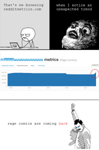 """Tumblr, Blog, and Http: That's me browsing  redditmetrics.com  when I notice an  unexpected trend  r/fffffffuuuuuuuuuuuu metrics (Rage Comics)  Compare V  Subscriber Growth Total Subscribers Rank 1 Comment  632,324  474,243  316,162  158,081  2013  2014  2015  2016  2017  rage comics are coming back <p><a href=""""http://ragecomicsbase.com/post/163413558462/unexpected-trend"""" class=""""tumblr_blog"""">rage-comics-base</a>:</p>  <blockquote><p>Unexpected trend</p></blockquote>"""