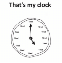 Clock, Funny, and Memes: That's my clock  Tired  Tired  Tired  Tired  Tired  Tired  (J  Tired  Tired  Tired  Tired  Tired  Tired SarcasmOnly