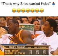 """That's why Shaq carried Kobe""  SERIES SCORING GH I GH 2 TONIGHT  KOBE BRYANT  SHAQUILLE O'NEAL 28 19 35  45 28 36 Let's just put this argument to rest 😉 ~T^SEA"
