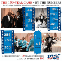 Wow. #NFL100 https://t.co/mhC9MqgvQC: THE 100-YEAR GAME BY THE NUMBERS  The NFL's Super Bowl LIlII ad kicks off the celebration of the League's 100th season (2019)  111k  yards  rushed  players  -115k-  ground-  breaking  Women  yards  recieving  214+  : 21  miles  passing  Hall of  Famers  412  243  sacks  Super Bowl  MVPs  interceptions  A combined  284  53  200  Pro Bowls  Ninja  Super Bowl  rings  &1  Over  destroyed  ballroom  tuxedos  thanks to the  Collection by  Michael Strahan  A CELEBRATION OF 100 YEARS OF MEMORIES  AND ON TO THE NEXT IOO  竈 Wow. #NFL100 https://t.co/mhC9MqgvQC
