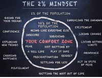 The 2% Mindset: THE 2% MINDSET  2% OF THE POPULATION  GOING FOR  EMBRACING THE UNKNOWN  YOUR DREAMS  98% OF THE  POPULATION  EXCITEMENT  BEING LIKE EVERYONE ELSE  CONFIDENCE  LIKING CHANGE  INSECURE  SURVIVING  EXPLORING  YOUR COMFORT ZONE LIVING WITH OU  NEW THINGS  LIMITS  FEAR  JUST GETTING BY  A DULL LIFE PLAY IT SAFE  ABUNDANCE  CHOOSING  PROCRASTINATION  REGRET  HAPPINESS  ACT IN SPITE  SETTLING FOR LESS  OF FEAR  FULFILLMENT  GETTING THE MOST OUT OF LIFE The 2% Mindset