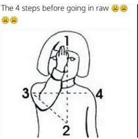 Bruh, Chill, and Funny: The 4 steps before going in raw Lmaooooo bruh no chill😂😂
