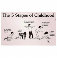 Butt, Love, and Memes: The 5 Stages of Childhood  3. I'm embarrassed  of myself. At myself.  4. I have to go  to school for  How long?  1. The world  2. Smell  is so big and  5. Welp.  my butt.  I love it!  time to  find some  cigarettes  Married To The Sea.com 5