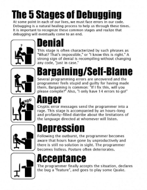 "This is very accurate…: The 5 Stages of Debugging  At some point in each of our lives, we must face errors in our code.  Debugging is a natural healing process to help us th rough these times  It is important to recognize these common stages and realize that  debugging will eventually come to an end.  Denial  ?  This stage is often characterized by such phrases as  ""What? That's impossible,"" or ""I know this is right."" A  strong sign of denial is recompiling without changing  any code, just in case.""  Bargaining/Self-Blame  Several programming errors are uncovered and the  programmer feels stupid and guilty for having made  them. Bargaining is common: ""If I fix this, will you  please compile?"" Also, ""I only have 14 errors to go!""  Anger  #@$!  Cryptic error messages send the programmer into a  rage. This stage is accompanied by an hours-long  and profanity-filled diatribe about the limitations of  the language directed at whomever will listen.  Depression  Following the outburst, the programmer becomes  aware that hours have gone by unproductively and  there is still no solution in sight. The programmer  becomes listless. Posture often deteriorates  Аcсeptance  The programmer finally accepts the situation, declares  the bug a ""feature"", and goes to play some Quake This is very accurate…"