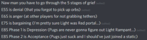 The 5 Stages of Grief: The 5 Stages of Grief