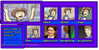 Loss Meme: the 7 stages of  grief loss meme,  featuring  ao  insert full  fear  www.facebook.com/thisisloss  shock  denial  anger  depression bargaining acceptance