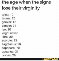 Funny Co: the age when the signs  lose their virginity  aries: 19  taurus: 25  gemini: 17  cancer: 21  leo: 20  virgo: never  libra: 30  Scorpio: 13  sagittarius: 26  Capricorn: 70  aquarius: 31  pisces: 29  funny  CO