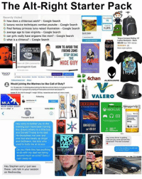Dank, Donald Trump, and Driving: The Alt-Right Starter Pack  Recently Visited  75  G how does a clittorous work? Google Search  G katana novice techniques combat youtube Google Search  G final fantasy princess luna naked illustration Google Search  l 11,973  G average age to lose virginity-Google Search  Garth Vader  G can girls really have orgasms like men? Google Search  Targus Compact Rolling 16  G what is a clittorus? Google Search  Laptop Backpack Black  tom 100 stores  HOW TO AVOID THE  More style options  FRIEND ZONE:  IMENOMERI DRIVE  STOP BEING  THE  NICE GUY  View all 284 comments  Noll Sinauss  4chan  ALIENWARE  Would joining the Marines be like Call of Duty?  cal of duty Amiging tobejumping helicopters and shoot bad people?m  VALERO  MLA  CUCKSERVATIVE  ace tomogotch  100  .oooo AT&T  238 PM  XBox LIVE  A  Therapist Scott  Hey sorry to bother you in the  JOHN REDEAGLE  evening buti have been having  this dream where im a little boy  and Donald Trump is my dad.  He disciplines me over and  Hy honey dinner is getting  over but also beats up Angel  cold can you come up from She  and DeShawn, the kids who  basement? The door is locked  used to bully me at recess.  Do you think this has anything  JONES  AL  Youbring down?  to do with my dad not being  around much as akid? Sorry i  Hey Stephen sorry ijust saw  these. Lets talk in your session  on Wednesday @versace_tamagotchi bringin the heat 🔥🔥🔥🔥🔥