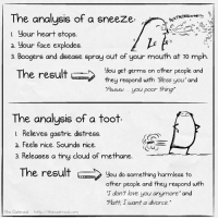 """<p><a href=""""http://oatmeal.tumblr.com/post/89776629661/my-analysis-of-a-sneeze-versus-a-toot"""" class=""""tumblr_blog"""">oatmeal</a>:</p>  <blockquote><p>My analysis of a sneeze versus a toot.</p></blockquote>  <p>Sneeze = SO TRUE</p>: The analusis of a sneeze.  I. Your heart stops  a.  3. Boogers and disease spray out of your mouth at 70 m  凫  Your face explodes  You get germs on other people and  they respond with Bless youand  Awwyou poor thing  The result  The analysis of a toot  I. Relieves qastric distress  a. Feels nice. Sounds nice  3. Releases a tinu cloud of methane  The resutou do something harmie to  You do something harmless to  other people and they respond with  I don't love you anymore"""" and  Matt, I want a dvorce  The Oatmeal http.//theoatmeal.com <p><a href=""""http://oatmeal.tumblr.com/post/89776629661/my-analysis-of-a-sneeze-versus-a-toot"""" class=""""tumblr_blog"""">oatmeal</a>:</p>  <blockquote><p>My analysis of a sneeze versus a toot.</p></blockquote>  <p>Sneeze = SO TRUE</p>"""