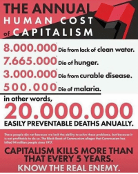 Complex, Crime, and Memes: THE ANNUA  HUMAN COST  of CAPITALISM  8.000.000 Die from lack of clean water.  7.665.000 Die of hunger.  3.000.000 Die from curable disease.  500.000 Die of malaria.  in other words,  20.000.000  EASILY PREVENTABLE DEATHS ANUALLY.  These people die not because we lack the ability to solve these problems, but because it  is not profitable to do so. The Black Book of Communism alleges that Communism has  killed 94 million people since 1917.  CAPITALISM KILLS MORE THAN  THAT EVERY 5 YEARS.  KNOW THE REAL ENEMY. Capitalism is failing- here's just a few of the hard numbers. Capitalism not only kills the planet, & our public morality, but it also kills millions of human beings whose lives could be saved. Our prison industrial complex is a crime against humanity- a gift of capitalism. The only path towards peace is revolution. We must overthrow the ruling class that has so much blood on their hands. We must purify our government of such evils and greed. The people are done with this shit. We're rising up. Get used to it right-singers and establishmentarians. -- capitalism communism socialism liberty maga revolutionaries marxism leninism maoism victimsofcapitalism victimsofcommunism maga riseup