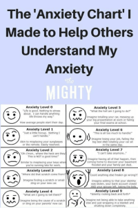 "back and forth: The Anxiety Chart'  Made to Help Others  Understand My  Anxiety  MIGHTY  The  Anxiety Level 0  Anxiety Level 5  Life is good. Nothing to stress  about. I can handle anything  life throws my way.""  ""What the hell am I going to do?  Imagine totalling your car, messing up  your big presentation at work or failing  How average people start their day.  your final exams at school.  Anxiety Level 1  ""Just a little hiccup. Nothing I  can't handle.  Anxiety Level 6  ""This is all too much to handle!  Akin to misplacing your sunglasses  or the remote. Easily resolved  Imagine losing your job, failing the  big test AND totalling your car all  in the same day  Anxiety Level 7  Anxiety Level 2  Oh c'mon.. where the heck are they  ""I can't take anymore..""  This is NOT a good time!  Similar to misplacing your keys whe  Anxiety Level 3  Imagine having all of that happen, then  coming home to discover your basement  flooded and your family pet died.  you're running late for work.  Anxiety Level 8  Where did that scratch come fromY  Could anything else freakin go wrong?!  Imagine finding a scratch or small  ding on your new car.  Imagine adding to that your identity  was stolen, your bank account ciosed  AND vour spouse left, taking the kids  Anxiety Level 4  Anxiety Level 9  Silently rocking back and forth  Imagine not being able to take anything  shutting down completely  What am I going to tell them?  annImagine being the cause of a scratch  or ding on your parents  ts' new car.else and just wrapping in a blanket and  car"