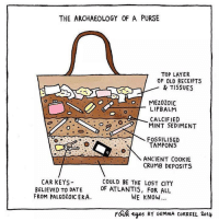 Throwback... Saturday... ?: THE ARCHAEOLOGY OF A PURSE  TOP LAYER  OF OLD RECEIPTS  & TISSUES  MEZ0ZOIC  LIP BALM  CALCIFIED  MINT SEDIMENT  FOSSILISED  TAMPONS  ANCIENT COOKIE  CRUMB DEPOSITS  COULD BE THE LOST CITY  CAR KEYS  BELIEVED TO DATE  OF ATLANTIS, FOR ALL  WE KNOW  FROM PALEOZOIC ERA.  FOUR eyes BY GEMMA cORRELL 2014 Throwback... Saturday... ?