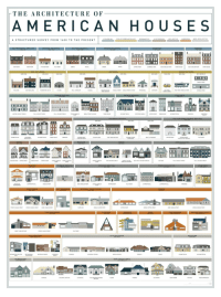 orthogonal: THE ARCHITECTURE OF  AMERICAN HOUSES  COLONIAL FOLK/VERNACULAR ROMANTIC VICTO  LECT  MODER  NEO-ECLECTIC  A STRUCTURED SURVEY FROM 16 00 T0 THE PRESENT  il  SOUTHERN  NORTHERN  PITCHED ROOF  RURAL  HIPPED ROO  GAMBREL ROOF  SIDE-GABLED RoOF  HOUSE  SIDE-GABLED ROOF  1820 1910  700-1930  1880-130  930 1950  950-1980  SINGLE-WIDE  TIDEWATER SOUTH  PLAINS  MALL PARL0ต  GA@LE-F  ON T  0ADLE FRONT & WING  SHOTGUN  POST-WWI MOBILE HOME  SIDE-GABLED  MOBILE HOME  LIMITED-HEIGHT PORCH  FULL-HEIGHT PORCH  FULL-FACADE PORCH  RONT-CABLED  GABLE FRONT & WING  ASYMMETRICAL  CENTERED GABLE  HIPPED ROOF TOWNHOUSE  ASYMMETRICAL  TOWERED  18S0-1935  940-19N0  SYMMETRICAL  CENTERED  ASYMMETRICALTOWN HOUSE  TOWERED  SEDE-GABLED ROOF  FLAT ROO  SECOND-STORY  OVE RNANG  HIPPED ROOF  PROJECTING WINDIS  田  FRONT-FA  GABLE WITH WING  GABL E D RO@@  งดเ PPED  OOF  OWN HOUSEHIPPED ROOF  CROSS-GABLED FRONT-GABLED  FRONT-GABLE  MULTIPLE-FACADE GABLES  COTTAGE  E PORCH  8  ASYMMETRICAL  ROOF  SIDE GABLED ROOF  CROSS GABLED  HIPPED ROOF  FLAT ROOF  ASYMMETRICAL  TOWERED  AMERICAN  FOURSOUARE  CROSS GABLEDROOF IDEGABLED ROOF  CAPE CO0  GABLE&WING ROOF  HIPPED RO0F  CROSS-HİPPED ROOF  SIDE-GABLED ROOF  CROSS-GABLED ROOF  CROSS-GABLED ROOF  LAT RO0  STYLED RANCH  SESMENTAL VAULTED  COLONIAL REVIVAL  ORTHOGONAL  DECOUPAGE  MATERIAL-BASED  LOOSENED  HAPE  TUDOR  SYMMETRICAL  MCMANSION  1990 PRESENT  NEW TRADITIONAL  COLONIAL REVIVAL  CLASSICAL  ITALIAN RENAISSANCE  TuOOR  RENCH  PRAIRIE