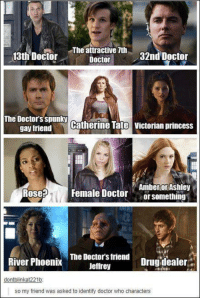 Doctor Who Memes Funny: The attractive nth  Doctor  32nd Doctor  13th Doctor  The Doctors spunky  gay friend  Catherine Tate Victorian princess  AmbertorAshley  Female Doctor or something  Rose  The Doctor's friend  River Phoenix  Jeffrey  Drug dealer  dontblinkat221b  so my friend was asked to identify doctor who characters
