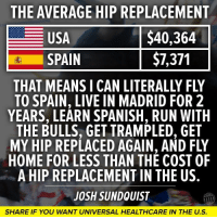 "America, Drugs, and Facebook: THE AVERAGE HIP REPLACEMENT  USA  SPAIN  $40,364  $7,371  THAT MEANS I CAN LITERALLY FLY  TO SPAIN, LIVE IN MADRID FOR2  YEARS, LEARN SPANISH, RUN WITH  THE BULLS, GET TRAMPLED, GET  MY HIP REPLACED AGAIN, AND FLY  HOME FOR LESS THAN THE COST OF  A HIP REPLACEMENT IN THE US.  JOSH SUNDQUIST  SHARE IF YOU WANT UNIVERSAL HEALTHCARE IN THE U.S. <p><a href=""http://libertybill.tumblr.com/post/149098105202/cuzyouwanttotakemypicture-yep-from-wacthe"" class=""tumblr_blog"">libertybill</a>:</p>  <blockquote><p><a class=""tumblr_blog"" href=""http://cuzyouwanttotakemypicture.tumblr.com/post/149049455211"">cuzyouwanttotakemypicture</a>:</p> <blockquote> <p>Yep</p> </blockquote>  <p><a href=""https://www.facebook.com/WeAreCapitalists/photos/a.195735437264673.1073741832.157541337750750/361763283995220/"">From WAC</a></p><h2>THE MISLEADING CLAIM: </h2><p> ""The average hip replacement in the USA costs $40,364. In Spain, it costs $7,371.""</p><h2> The Reality:</h2><p>  First, note that Spain has a single-payer health care system run by the  government. Their system requires, by law, that the state provide  healthcare at ""no out-of-pocket"" cost to the individual. (except for  prescription drugs.) Thus, costs are incurred by taxpayers.  </p><p> One  reason the cost of surgery is different between the two countries?   Incomes are lower in Spain than they are in the U.S. This means the  labor component that factors into your hip replacement is severely  reduced.</p><p> The Median salary of an Orthopedic surgeon in Spain, for  instance, is only $64,152 a year. The same position pays about $432,552  a year in the U.S.</p><p> The labor component for surgery in America is  therefore roughly 6.75 times greater than it is in Spain. If one were  to adjust the cost of a hip replacement surgery in Spain by accounting  for what the surgeon SHOULD be getting paid, we'd see a final price much  closer to what's charged in America.  </p><p> WHAT'S THE COST RELATIVE TO MEDIAN INCOME?</p><p> Spain's Median Household Annual Income, adjusted for purchasing parity, was $17,191 in 2011.<br/> The United States' Median Household Annual Income, on the other hand, was $50,054 in 2011.</p><p>  If the average cost of a hip replacement in Spain is $7,371, that's  roughly 43% of that country's median household income. Note, that price  is billed to the taxpayer. As we'll demonstrate however, in America, the  cost is less burdensome. </p><p> Now, there is no such thing as an  ""un-insured"" price for medical care in Spain, since everyone is insured  via the government. Therefore, Spain's cost must be compared to what  INSURED individuals are charged in America. The Average Cost of the same  hip replacement surgery in the U.S. is $39,299 (per our sources).  This  would represent a whopping 78% of median household income IF - and only  if - people actually paid it, but they don't. Most of the cost is  billed to private insurance companies, which sustain themselves via  profitable investments mitigating the need to profit directly off of  consumers. Only about $3,000 is ever billed to an insured individual.  That's around 6% of median household income. </p><p> One might point out  that while the costs are mostly incurred by private insurers in  America, those insurers merely disperse such costs amongst their  customers not unlike the Spanish government passing costs onto  taxpayers. This is a fair critique, and for the sake of argument, we can  attempt to adjust for that.  </p><p> For 2011, premiums for  employer-sponsored family-health coverage were roughly $15,500. (Paid  largely by the employer) On average, workers, however, only paid about  $4300 of that. For single (non-family) coverage, workers paid even less,  with an average contribution of only about $950. [x] If we were to  include one year's worth of insurance premium contributions with the  cost of this surgery, the cost in America would still only range from   $3950 - $7300. That only represents 7.9% - 14.5% of our 2011 median  household income, which is significantly less than Spain's 43%. In fact,  for the burden of a U.S. family to match that of Spain, we'd have to  include, not only the out-of-pocket expense from the surgery, but also  over 4 years of health insurance contributions. For individual coverage,  we'd have to include 19.5 years of health insurance contributions!  Luckily, our burden isn't 43% of our median household income. </p><h2> WHAT'S THE CONCLUSION?</h2><p>  Yes, the absolute cost is lower in Spain than it is in America, but  that cost represents a burden far greater than what we experience in the  U.S.  Meanwhile, in the United States, depending on how you count it,  people only pay an amount equivalent to about 6%, 7.9%, or 14.5% what  they earn annually.  When Spain's burden is 43%, which system sounds  less burdensome to YOU?<br/> —————————-<br/> Sources: <br/><a href=""http://l.facebook.com/l.php?u=http%3A%2F%2Fwww.salaryexplorer.com%2Fsalary-survey.php%3Fjob%3D994%26jobtype%3D3%26gender%3Dm%26loctype%3D1%26loc%3D203&h=JAQFvcvTOAQH7ZRfnwmS7NNEEu5HJUfydJQymIdu_t68lMg&enc=AZPZyj0NReNb807keEKuTPW5Zc8ONlHriOBnqNjp_4pYOHA-Z4LNhac6xVepItYw1t2KPkJ9IHt6FFhn452_o29emowg4G2sX8LziIZCnJxlYMvjljOqi2xAcBvO2n67lrcMNaBS3BhRT4-S9adhoftpSDiUNCV5QAYq42UoiGwYp9-16owUA9UF6eEjZYunhPs&s=1"" rel=""nofollow"">http://www.salaryexplorer.com/salary-survey.php…</a></p><p> <a href=""http://l.facebook.com/l.php?u=http%3A%2F%2Fwww.npr.org%2Ftemplates%2Fstory%2Fstory.php%3FstoryId%3D112014770&h=LAQEsg9VXAQFwotpcEQoZZK3NRwUun6wL2bDTRa5aBqd6vg&enc=AZPCCdAPstZvalT4mAtoA46dEyUog5lwvXO4M0L4Oer3XGb6nPoovWD6IcujzshuZcmY-oJtDZg9x26JYmJHE7KnYwhqDefoFzLL2bFDHW1P91r2_fBqyuDAvKSQtYyK6VYcWd-o-Sc2nB0o5ZzyUekjnyPJEVtXZm2tntpyVjNccK8hDzKMtdR-dsWAVYbXB3Y&s=1"" rel=""nofollow"">http://www.npr.org/templates/story/story.php…</a></p><p> <a href=""http://l.facebook.com/l.php?u=http%3A%2F%2Fwww.ine.es%2Fen%2Fdaco%2Fdaco42%2Fetcl%2Fetcl0412_en.pdf&h=OAQFGXKQPAQFwLOZpsxTntZ4lwKiqfQkh_uc5yobV6le0iA&enc=AZMTgp-PsHVSHlhvH3WIDCJkEoutGi3xv4F-sz_s1S1C2PG9vVYS9Ck3iT-Rj2LBWv-q2aJlYNY4wW7aiWIHqD5OJ0eq3erC6i1er92ZGLYgbmqzOjBhU2SUP1opihR4zhqlKzRo3DCI5ce32QRfH6OIvUa8zr8IdTr1wmdzDs9YjyQtTD0JfRf45s3k1Y7XYy4&s=1"" rel=""nofollow"">http://www.ine.es/en/daco/daco42/etcl/etcl0412_en.pdf</a></p><p> <a href=""http://l.facebook.com/l.php?u=http%3A%2F%2Fstats.oecd.org%2FIndex.aspx%3FDataSetCode%3DIDD&h=cAQGSs6HyAQGkxsdSUp97tqc-deK1iQtU-A6Wqng-u8U0Rg&enc=AZPGImFXgUez1viYoTMZGnhZvfozAfQUDpXN6aaMKD1tKwZ72SjKwc8hzQegbD76-J8ra8NOTQYunqDa98BxhRfPR8CFgYvWj4TrTvqA4Lf_xk-t9hUV3AMiZONtiV2mzOurb3w9f0Gp1VRiVa9SHRuO39JAzDANVYD0d_UsdZ5Fmhi0Tn4jIuTK--l5HnlJDYU&s=1"" rel=""nofollow"">http://stats.oecd.org/Index.aspx?DataSetCode=IDD</a></p><p> <a href=""http://health.costhelper.com/hip-replacement.htmlanted=all&_r=0"" rel=""nofollow"">http://health.costhelper.com/hip-replacement.htmlanted=all&…</a></p><p> <a href=""http://www.justlanded.com/english/Spain/Articles/Jobs/Doctors"" rel=""nofollow"">http://www.justlanded.com/engli…/Spain/Articles/Jobs/Doctors</a></p><p>  [x] (*2011 figures were approximated. Source actually only provided  2010 and 2012 figures, but indicated what the growth rate was in that  time, allowing for a 2011 approximation.) <br/><a href=""http://l.facebook.com/l.php?u=http%3A%2F%2Fwww.ncsl.org%2Fresearch%2Fhealth%2Fhealth-insurance-premiums.aspx&h=FAQHapbpsAQFykomHtGgO8DrldpKuIic20h5uHCEPZgnHWQ&enc=AZNqcOcGPkBVqFWVSz3hAFnSKvBO03iHt45d338nwQUDWxnIBzFFM4xZ3WIzIEB7h6sOurfyeTWesd7NaKP7X7_a83CMCo_ihSN0P8hvQiidD6P082gpBNinoDVXv9sBkmvWdhYpBjHp3N8KtSLWL_TXU7I37nwFwNxU1qmKV-17rhCKAKohXfgNTXgTD6zlJvw&s=1"" rel=""nofollow"">http://www.ncsl.org/resear…/…/health-insurance-premiums.aspx</a></p></blockquote>"