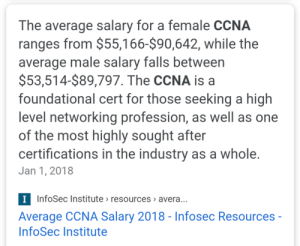 That Gender Wage Gap, tho...: The average salary for a female CCNA  ranges from $55,166-$90,642, while the  average male salary falls between  $53,514-$89,797. The CCNA is a  foundational cert for those seeking a high  level networking profession, as well as one  of the most highly sought after  certifications in the industry as a whole.  Jan 1, 2018  I InfoSec Institute > resources > avera...  Average CCNA Salary 2018 - Infosec Resources -  InfoSec Institute That Gender Wage Gap, tho...