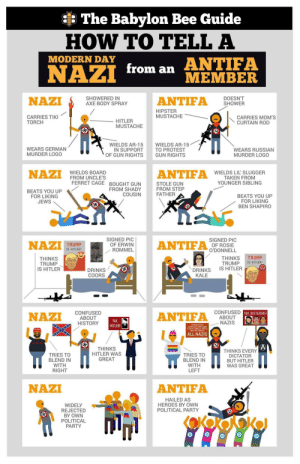 The difference between Nazi's and Antifa members: The Babylon Bee Guide  HOW TO TELL A  ANTIFA  MODERN DAY  from an  NAZI  MEMBER  DOESN'T  SHOWER  ANTIFA  SHOWERED IN  AXE BODY SPRAY  NAZI  HIPSTER  MUSTACHE  CARRIES TIKI  TORCH  CARRIES MOM'S  CURTAIN ROD  HITLER  MUSTACHE  WIELDS AR-15  TO PROTEST  GUN RIGHTS  WIELDS AR-15  IN SUPPORT  OF GUN RIGHTS  WEARS GERMAN  MURDER LOGO  WEARS RUSSIAN  MURDER LOGO  NAZI  ANTIFA  WIELDS BOARD  FROM UNCLE'S  FERRET CAGE BOUGHT GUN  WIELDS LIL' SLUGGER  TAKEN FROM  YOUNGER SIBLING  STOLE GUN  FROM STEP  FATHER  FROM SHADY  COUSIN  BEATS YOU UP  FOR LIKING  JEWS  BEATS YOU UP  FOR LIKING  BEN SHAPIRO  SIGNED PIC  OF ERWIN  ROMMEL  SIGNED PIC  OF ROSIE  O'DONNELL  NAZI  ANTIFA  TRUMP  IS HITLER  TRUMP  THINKS  TRUMP  IS HITLER  THINKS  TRUMP  IS HITLER  IS HITLER!  DRINKS  COORS  DRINKS  KALE  CONFUSED YAY, DICTATORS!  ABOUT  NAZIS  CONFUSED  ABOUT  HISTORY  ANTIFA  NAZI  YAY  HITLER!  ALL NAZIS  THINKS  HITLER WAS  GREAT  THINKS EVERY  DICTATOR  BUT HITLER  WAS GREAT  TRIES TO  BLEND IN  WITH  RIGHT  TRIES TO  BLEND IN  WITH  LEFT  NAZI  ANTIFA  HAILED AS  HEROES BY OWN  POLITICAL PARTY  WIDELY  REJECTED  BY OWN  POLITICAL  PARTY  45 The difference between Nazi's and Antifa members