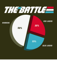 THE BATTLE  RED LASERS  KNOWING  25%  50%  25%  BLUE LASERS Knowing is half the battle