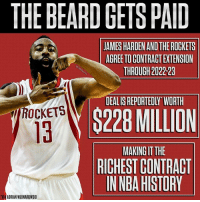 James Harden = $$$$$$$$$: THE BEARD GETS PAID  JAMES HARDEN AND THE ROCKETS  AGREE TO CONTRACT EXTENSION  THROUGH 2022-23  DEALIS REPORTEDLY WORTH  TROCKETS  H$228 MILLION  MAKING IT THE  RICHEST CONTRACT  IN NBA HISTORY  VIA ADRIAN WOINAROWSKI James Harden = $$$$$$$$$