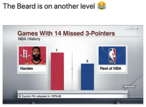 True that 😂 https://t.co/tVG9cNCnyb: The Beard is on another level  Games With 14 Missed 3-Pointers  NBA History  7  5  NBA  Harden  Rest of NBA  @NBAMEMES  3-point FG adopted in 1979-80 True that 😂 https://t.co/tVG9cNCnyb
