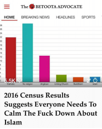 Senator Pauline Hanson has today accused the Australian Bureau of Statistics of pushing a 'leftie' agenda, after Census results show that there's actually not many Muslims in Australia.: The . BETOOTA ADVOCATE  HOME BREAKING NEWS HEADLINES SPORTS  28  26  24  20  18  16  14  12  10  Catholic  No retigion  Anglican Uniting Church Buddhism  Islam  2016 Census Results  Suggests Everyone Needs To  Calm The Fuck Down About  Islam Senator Pauline Hanson has today accused the Australian Bureau of Statistics of pushing a 'leftie' agenda, after Census results show that there's actually not many Muslims in Australia.