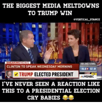 America, Memes, and Presidential Election: THE BIGGEST MEDIA MELTDOWNS  TO TRUMP WIN  @VERTICAL_STANCE  OOW JONES FUTURES  1795.00 332.00  MSNBC  CLINTON TO SPEAK WEDNESDAY MORNING  LIHTON TO SPEAK WEDN  TRUMP ELECTED PRESIDENTM  I'VE NEVER SEEN A REACTION LIKE  THIS TO A PRESIDENTIAL ELECTION  LIVE  CRY BABIES Liberal tears!😂😂 liberal maga conservative constitution like follow presidenttrump resist stupidliberals merica america stupiddemocrats donaldtrump trump2016 patriot trump yeeyee presidentdonaldtrump draintheswamp makeamericagreatagain trumptrain triggered Partners --------------------- @too_savage_for_democrats🐍 @raised_right_🐘 @conservativemovement🎯 @millennial_republicans🇺🇸 @conservative.nation1776😎 @floridaconservatives🌴