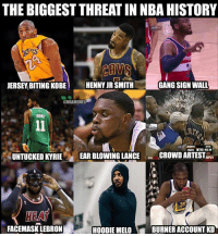 Facts 😂 nba nbamemes: THE BIGGEST THREAT IN NBA HISTORY  JERSEY BITING KOBE  HENNY JR SMITH  GANG SIGN WALL  @NBAMEMES  IND 7 459  UNTUCKED KYRIE EAR BLOWING LANCECROWDARTEST  SAC  HEAT  FACEMASK LEBRON  HOODIE MELO  BURNER ACCOUNT KD Facts 😂 nba nbamemes