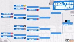 The @bigten tournament is SET!  Who's taking home the crown? 👑🤔 https://t.co/Z7K111bZfg: The @bigten tournament is SET!  Who's taking home the crown? 👑🤔 https://t.co/Z7K111bZfg