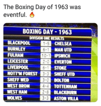 Boxing, Chelsea, and Everton: The Boxing Day of 1963 was  eventful. 6  BOXING DAY 1963  DIVISION ONE RESULTS  6-1  2-0  BLACKPOOL 5 CHELSEA  BURNLEY  FULHAM  LEICESTER  LIVERPOOL  NOTT'M FOREST  SHEFF WED  WEST BROM  WEST HAM  WOLVES  MAN UTD  10-1 IPSWICH  EVERTON  STOKE  SHEFF UTD  BOLTON  TOTTENHAM  BLACKBURIN  ASTON VILLA  6-1  3-0  4-4  2-8  3-3