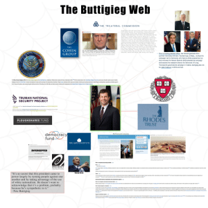 The Buttigieg Welb The Trilateral Commission George Bush
