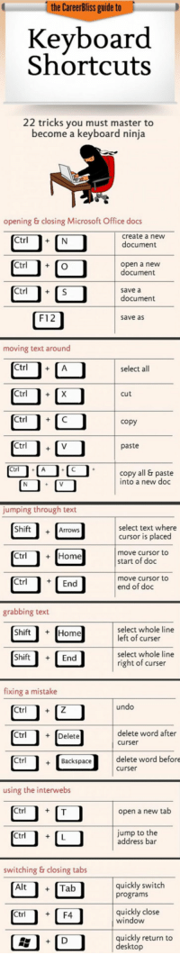 """Meme, Microsoft, and Microsoft Office: the CareerBliss guide to  Keyboard  Shortcuts  22 tricks you must master to  become a keyboard ninja  opening & closing Microsoft Office docs  Ctrl  N  create a new  document  Ctrl + O  open a new  document  save a  document  F12  ave as  moving text around  select all  cut  paste  0 .O.O.  copy all & paste  into a new doc  jumping through text  select text where  cursor is placed  move cursor to  start of doc  move cursor to  end of doc  Ctrl+Home  Ctr End  grabbing text  ShiftHome  select whole line  left of curser  select whole line  right of curser  ShiftEnd  fixing a mistake  undo  Ctrl Z  Ctr Delete  Ctr Backspace  delete word after  curser  delete word before  curser  using the interwebs  open a new tab  jump to the  address bar  Ctr L  switching & closing tabs  uickly switch  programs  Alt+ Tab  CtrF4  quickly close  windoW  quickly return to  desktop <p>Become A Keyboard Ninja.<br/><a href=""""http://daily-meme.tumblr.com""""><span style=""""color: #0000cd;""""><a href=""""http://daily-meme.tumblr.com/"""">http://daily-meme.tumblr.com/</a></span></a></p>"""