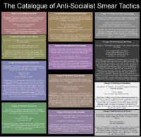 "Bad, Crazy, and Jealous: The Catalogue of Anti-Socialist Smear Tactics  Charge of Irascibility (Code Red)  ge of Endangerment (Code Orange)  ge of Overgeneralization (Code Gra  Discussion: The target is accused of being a menace in  Discussion The target is accused of having anger issues  Whatever negative emotions he/she may have toward  capitalism are assumed to be unjustfiable  Discussion. The target is accused of making generalizations  concerning the character of the wealthy or capitalists  attempt to censor the target  Not all bosses are  Why are you so pessimistic?  A lot of rich folk are really good people  A lot of corporations contribute to charity, you know  Talk like this leads to totalitarianism.""  grandfather fought communism and this discussion is  Response: One should point out that socialist critique has  nothing to do with the ethical character of capitalists ats  individuals, but rather the role they play in an exploitative  to r  Response: It may be helpful to point out that an aversion to  One should also point out that charity merely mends  open discussion is itself a waning sign of totalitarianism  Many authornitarian regimes defined them  Charge of Cowardice (Code Yellow)  Discussion The target is accused of having a fear of ""free""  ist  tion  Charge of Misanthropy (Code Black)  Discussion: The target is accused of malice toward humanity  ""You just want the state to take care of you  ""You want all your decisions made for you  Charge of Rationalization (Code Purple)  scussion The target is accused of explaining away hi  hisher ""lack of success"" as defined by the accuser  u just want to drag everybody down to your level  Response Socialism has nothing to do with the state  administering everything it is about participating in a  You're against the individual.""  You're against Western culture.""  Socialists want everybody to be  a number in a computer  failures and/or dissatisfaction by blaming capitalism for  c workplace. It is just the opposite of wantir  re just jealous of the rich.""  to  Response: One may point out that socialism is an ideology  which promotes first and foremost the rights of workers-that  Charge of Hypersensitivity (Code Blue)  ofis, the majority of humanity. Those who accuse socialists of  exploitative system? Is it ""jealousy"" that causes people to opposing ""Western culture"" must assume that capitalism is  hominem. Why shouldn't we be angry at the beneficiaries  Discussion. The target is accused of being hysterical or  exaggerating the flaws of capitalism (i e., he/she is accused  playing ""Chicken Little""). Example  the same thing as Western culture. Some socialists like  Theodor Adomo even claimed that culture was being  degraded by capitalism. Maism claims that capitalism  reduces ""the individual"" to a cog in a vast machine.  proposes a classless, stateless society (""communism"") to  replace it. In such a society, Marx claimed the individual would  freely utilize their creative talents and intelect, making it a  feel anger toward criminal gangs, for  Charge of Fanaticism (Code Brown)  t's not as bad as all that!""  Discussion The target is accused of subscribing to an  system more favourable  to 'the individual"" than capitalism  Response: One who uses the Code Blue tactic reveals a  callous indifference to the humanity of workers. It may be  constructive to confront such an accuser and ask if the  intolerant ideology or of being devoted to a totalitarian bel  em  Charge of Instability (Code White)  Discussion The target is accused of being emotionally or  exploitation of workers needs to be addressed or not (  The Nazis were socialists too, you know""  or ""no. If the accuser answers in the negative, it may be  asking why any worker should care about the accuser's  You're an extrem  are  one can ask why the accuser is then attacking  Response Socialist ideology takes many forms and has  ""You must be crazy to believe that  s0  Socialism is not synonymous with Stalinism  who are trying to do something about it  or even Leninism. A great many socialists are opposed to  Response Einstein once defined insanity as repeating the  same actions expecting different results. Capitalism is a crisis  prone system, as the 2008 financial collapse demonstrated  Yet we continue to repeat the errors of the past expectin  which they termed ""socialism in an attempt to gain  king class support. In practice, they privatized most of  economy, arrested socialists/communists and banned  different results. The logic of capitalism is itself a kind  Charge of Puerility (Code Green)  uni  insanity the concept of continuous growth on a planet of finite  resources is surely insane  Discussion: The target is accused of being immature  idealistic, maladjusted andlor irresponsible in some manner  that reflects badly on their status as adults  Charge of Selfishness (Code Silver)  Charge of Invirility (Code Lavendar)  Discussion. The target's masculinity or sexual orientation are  Discussion Socialist are co  for wishing to deprive capitalists of their"" property or their  money  que  on  t wingers are effeminate, gay etc. etc.  Socialism is and has been advocated by people  ""You are materialistic  Response: If in a discussion with a right-winger, it may be  pointing out that this is just the sort of ad hominem  they most despise when used by their liberal opponents. The  sexuality of the debaters is of course of no relevance in  economic discussions  of many different age groups and personality types. The  claim that it is an ideology exclusively of the young just does  Response: Capitalists exploit the surplus value of workers and  they must do this in order to run a profitable business. To  demand an end to exploitation is not ""greed"". If a  deserves to be called ""greedy"" and ""materialistic"", it should  be capitalist exploitation I'll just leave this here do with it what you will."