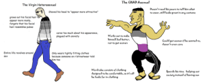 """Clothes, Comfortable, and Head: The CHAD Asexual  The Virgin Heterosexual  Doesn't need his peers to tell him what  to wear, still looks great in any costume  Shaved his head to """"appear more attractive""""  qrows out his facial hair t  appear more manly,  forgets that his facial  hair resembles pubes  cares too much about his appearance,  Works out to nake  plagued with anxiety  hinselffeel better.  Could get women if he wanted to  dosen't even care  not to get women  Entire life revolves around  Only wears tightly fitting clothes  because someone on r/streetwear told  sex  him too  Wardrobe consists of clothing  designed to be comfortable, as it's all  he looks for in clothing  Spends his tine helping out  society instead of having sex the virgin heterosexual vs the CHAD ASEXUAL"""