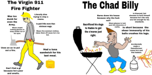 Clothes, Dogs, and Dumb: The Chad Billy  The Virgin 911  Fire Fighter  Is bisexual, but  Literally dies  trying to stop a  Burns down his house  chooses to fuck himself  Was too  because he's the only  because why the fuck  dumb for  meme.  one hot enough for his  not?  standards.  even the  Wears glasses to look  Is paid little more than  minimum wage  Sacrificed his dogs  to Hades to get  Army.  past this dimension of  reality  Is short because the  Wears stupid  looking glasses to  keep smoke out of  his eyes.  sheer immensity of his  balls crushes his legs.  Wears fire-resistant clothes,  the s'mores just  right.  takes them off cause he's too  hot.  Accidentally  made a  Uses an ax to put  flamethrower  Had a tuna  out a fire.  cause he's just  sandwich for his  that badass.  last meal.  Can't find a gf  because he's poor  and smells. This doesn't have context because you don't know this guy, but it's a meme. Here you go.