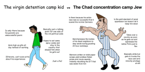 Bodies , Candy, and Flexing: The Chad concentration camp Jew  The virgin detention camp kid  VS  Is there because his entire  Is the gold standard of racial  oppression but doesn't let it  keep him down  race was so successful that it  scared the normie Germans  Basically just a talking  point for one side of  the US political aisle  Is only there because  his parents are  unsuccessful poors  Takes over a  O$42069  country  as he gets out and  as soon  Benchpresses the bodies  of his dead neighbors to  stay swole during grueling  20 hour workdays  Hopes to eat some  spicy candy and  stay in the  country that  abused him when  oppresses the  native PoCs just to  Gets high  pills all  on  flex  day instead of working  he gets out  Basically white but  gets to invoke the  race card and  Memoirs written on toilet paper  Illiterate, can't even write  about his experiences  scraps yield endless Nobel  prizes and movie awards,  instantly rebuilding the $1T that  was stolen from him  minority privilege  Just a PoC  at will The virgin detention camp kid Vs the Chad concentration camp Jew