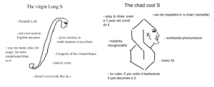 We need to change the virgin old integral sign with the chad cool S: The chad cool S  The virgin Long S  - can be repeated in a chain (versatile)  - easy to draw: even  a 3 year old could  - Paradife Loft  do it  - not even used in  English anymore  - gives anxiety to  math students everywhere  - worldwide phenomenon  - instantly  recognizable  - way too many rules for  usage: far more  - Congrefs of the United States  complicated than  - looks 3d  ie/ei  - hard to write  - no rules: if you write it backwards  it just becomes a 2  - doesn't even look like an s We need to change the virgin old integral sign with the chad cool S