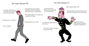Virgin vs Chad kings: The Chad George VI  The virgin Edward VIII  Had a quality English wife  Honoured his late  Disregarded the bro code by  marrying a divorced American.  (Hoes before bros= disgraceful)  father by taking George  as his regnal name  Took plain old Edward as  his regnal name, did not  honour his late father.  Only accepted the help of fellow chads  like Peter Townsend and Lionel Logue.  Was irresponsible in his duties and  needed lots of help.  Quit before his coronation.  'Diagnosed stammer  meant he was physically  incapable of talking shit  Probably talked a lot of shit.  Looked impeccable wearing  the crown.  Had no children.  Put 2 buns in the oven before  he was even king. Virgin vs Chad kings