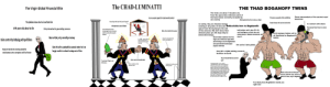"God, Illuminati, and Money: The  CHAD-LUMINATTI  THE THAD BOGANOFF TWINS  The Virgin Global Financial Elite  The twins are about 7 decades old,  from the space-time reference point of  Direct descendants of the ancient royal  the base human currently accepted by  Possess psychic-like abilities  Is on a secret quest for total world control  blood line  our society  Will bankroll the first cities on Mars  The plebians know who he is and hate him  Worships the Dark Wizard himself  Control france with an iron but fair fist  In contact with aliens  In reality, they are timeless beings  Dissenters are killed  existing in all points of time and Rothschilds bow to Bogdanoffs  They  rned fluent French in under a  Is 94 years old; about to die  Only interested in generating revenue  space from the big bang to the end  Has attained arcane  week  both brothers said to have 215+ IQ  Rules from behind the scenes  of the universe. We don't know their  knowlege from emerald  tablets and philosopher  such intelligence on Earth has only  ultimate plans yet. We hope they're  First designer babies will in  existed deep in Tibetan monasteries &  stones  benevolent beings.  all likelihood be Bogdanoff  Has no God, only worships money  Area 51  Ancient Indian scriptures tell of two  babies  Gains contral by lobbying with polititians  Cleverly dropping hints  like the 666 gesture!  Is 300 years old but  angels who will descend upon Earth  looks 20 be  se of  and will bring an era of enlightenment  daily baby-blood skin  therapy  and unprecedented technological  Own castles& banks globally  progress with them  Gets hit with a pedophilia scandal when he's no  longer useful or when he steps out of line  Hopes to be able to one  day upload his  Own 99% of DNA editing research  consiousness unto a computer and live forever  facilities on Earth  They own Nanobot R&D labs around the  Cool secret handshake!  world  Practices Magic and  Alchemy  Slick medallions that  The Bogdanoffs are in regular  communication with the Archangels  Aesthetic looking secret  indicate rank  hiding spots!  Michael and Gabriel, forwarding the  Who do vou think co .  between the pope & the Orthodox high  command (First meeting between the  Nation states entrust their gold  two organisations  over 1000 years)  and arranged the Orthodox leader's  reserves with the twins. There's no  first trip to Antarctica in history  literally  few days later to the  gold in Ft. Knox, only Ft. Bogdanoff  Randana"" humker in Wilkee land?  You likely have Bogdabots inside you  right now Virgin Global Financial Elite vs Chad Illuminati vs Thad Bogdanoff Twins"