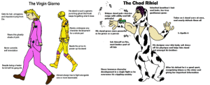 Fire, Shade, and True: The Chad Rikiel  The Virgin Giorno  Inherited Jonathan's hair  and looks, has true  gentleman genes  His stand is such a generic  punching ghost that Araki  keeps forgetting what it does  Unique stand pairs massive  range with utility and kill  potential  Gets his hair, arrogance,  and impulsive lying from  Dio  Takes on 3 stand users at once,  and nearly defeats them all  Barely undergoes any  character development  for a whole part  powerful  His stand grows more  Is Apollo 11  as he groWs as a person  Wears this ghastly  shade of pink  Sets himself on  fire,  most badass part of  all Jojo  His designer cow-skin body suit shows  off his physique and helps him stand  out amongst his brothers  Needs the arrow to  Never commits  power up his stand  self immolation  Despite being a healer  he let half his gang die  After his defeat he is a good sport,  recognizing Jolyne as the victor and  giving her important information  Shows immense character  development în a  overcomes his crippling anxiety  single fight as he  Almost always has to fight alongside  one or more teammates All hail the best Jojo