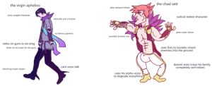 aphelios vs sett (OC): the chad sett  the virgin aphelios  elite vastayan blood  puny ranged character  radical melee character  basically just a human  goes super saiyan  no famous parents  possibly dravens son  relies on guns to do dmg  qu  uses fists to brutally smash  enemies into the ground  relies on his sister for the guns  doesnt even know his family  completely self reliant  cant even talk  doesnt go super saiyan  uses his alpha voice  to degrade everything aphelios vs sett (OC)