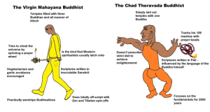 Virgin, Buddha, and Diet: The Chad Theravada Buddhist  The Virgin Mahayana Buddhist  Simply laid out  temples with one  Buddha  Temples filled with three  Buddhas and all manner of  kitsch  Tracks his 108  mantras with  prayer beads  Tries to cheat the  universe by  spinning a prayer  wheel  Is the kind that Western  Doesn't prescribel  spiritualists usually latch onto  strict diet to  achieve  Scriptures written in Pali -  influenced by the language of the  Buddha himself  enlightenment  Scriptures written in  inscrutable Sanskrit  Vegetarianism and  garlic avoidance  encouraged  Focuses on the  Goes totally off-script with  Zen and Tibetan spin-offs  fundamentals for 2000  Practically worships Bodhisattvas  years The Virgin Mahayana Buddhist VS The Chad Theravada Buddhist
