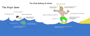 Fucking, Shit, and Virgin: The Chad Walking  On Water  Gadly hair is left untouched  The Virgin Swim  Can use his chadly eyesight to spot hot  beach stacys from miles away  Finds and eats sharks, not  the other way around  Hair is moist and unpleasant  Is more than happy to show off his chad-bod  Gets fucking eaten by sharks  Eyesight is significantly deterred  Laughs at the crustaceans who cower below him  hides his malformed body  underneath the waves  Will piss and shit on his enemies as  a defence mechanism, is  Bulge is visible to all  never ashamed of it  Feets get nipped by crabs  Pisses himself underwater,  thinks he can get away with it  Scuba guys and Fishdudes grimace when  they stare unto oblivion itself  Scuba people and Fishmen get a mighty fine view when  looking towards the heavens The Virgin Swim vs The Chad Walking On Water