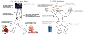 The virgin Worm memes vs. the CHAD Ward memes: The CHAD Ward Memes  The virgin Worm Memes  Literal reference posts  allowed by mod nepotism  All memes are 100%  Memes are abstract and require in-depth  knowledge of the latest chapter to even  begin to comprehend them.  original with no exceptions  Memes are straightforward  and easily understood  by the average SBoid.  Controls /r/parahumans  with an iron but fair fist  Worm ended years ago.  Memes stale and predictable.  Many of the top memes are perfectly  legitimate artwork the creator  is too cowardly to post to the main sub  Biweekly chapter releases keep  things fresh and exciting.  Waifus an eldritch bio-computer  that gives cool body horror  forcefields to her master.  Waifus a 15 year old anorexic  girl covered in bugs  Too dumb to tell the difference  between a baby and a toddler  Never takes eyes off  the unpowered scum The virgin Worm memes vs. the CHAD Ward memes